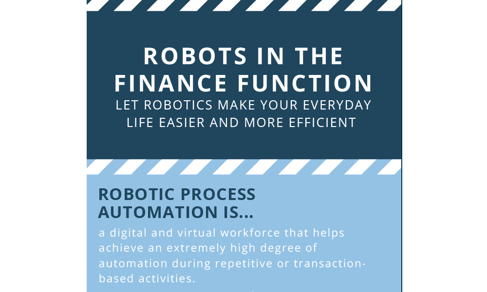 Featured: Infografik, Robotic in the finance function