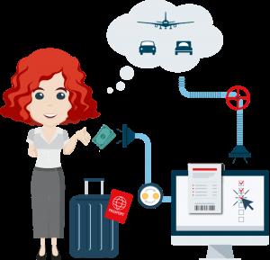 Service Illustration: Travel Management